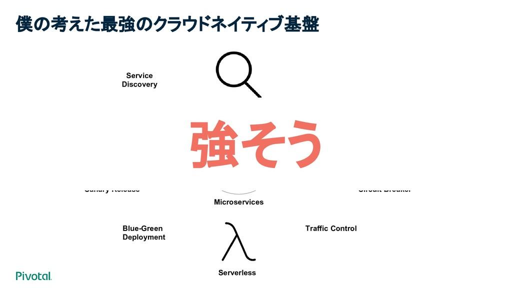 僕の考えた最強のクラウドネイティブ基盤 Microservices Service Mesh ...