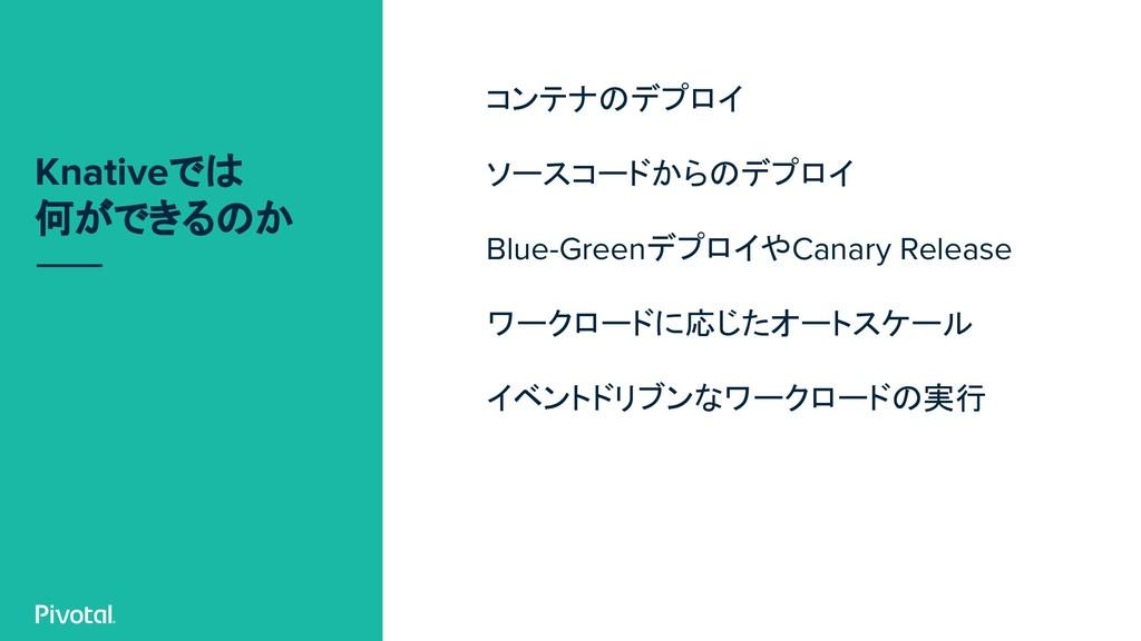 Knativeでは 何ができるのか コンテナのデプロイ ソースコードからのデプロイ Blue-...