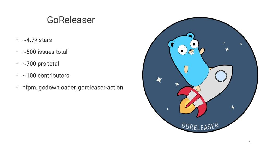 GoReleaser • ~4.7k stars • ~500 issues total • ...