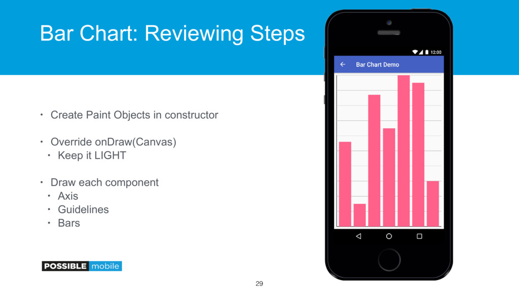 Bar Chart: Reviewing Steps • Create Paint Objec...