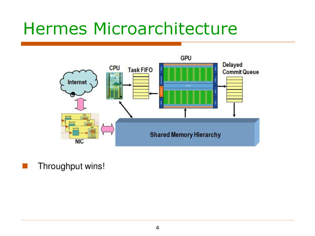 Hermes Microarchitecture 4  Throughput wins! ...