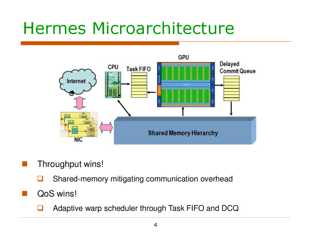 Hermes Microarchitecture 4  Throughput wins! ...