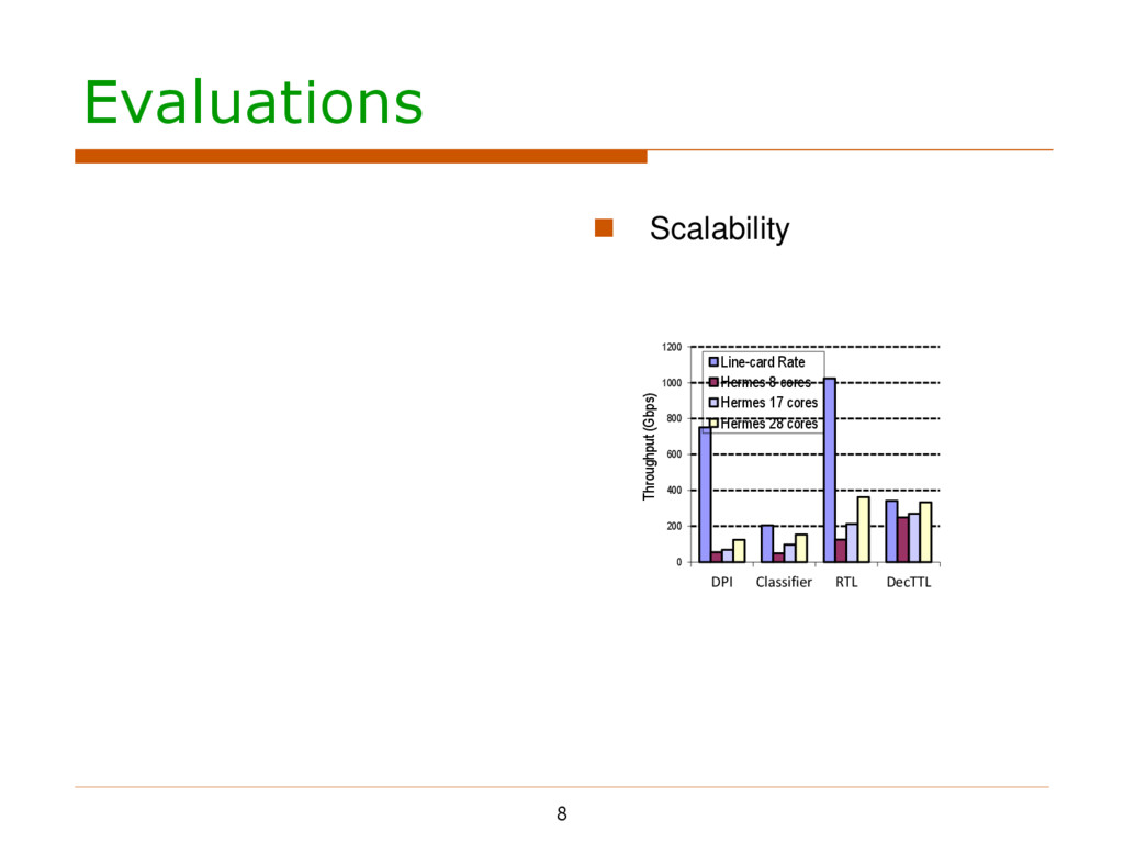 Evaluations 8    Scalability 0 200 400 600 8...