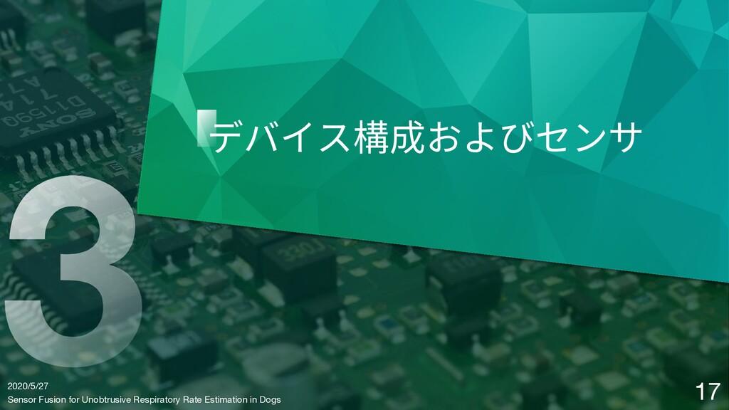2020/5/27 デバイス構成およびセンサ 17 Sensor Fusion for Uno...