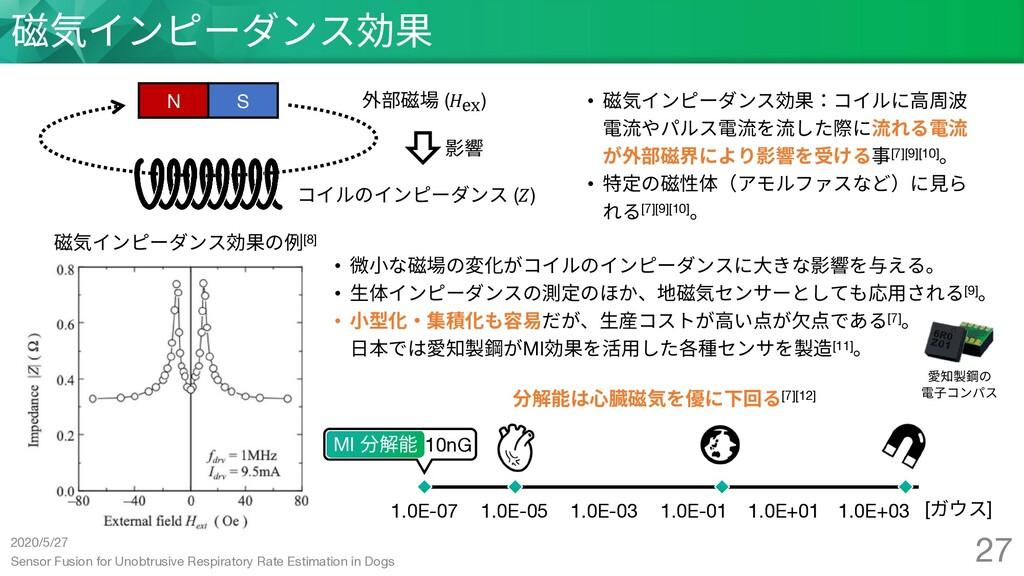 1.0E-07 1.0E-05 1.0E-03 1.0E-01 1.0E+01 1.0E+03...