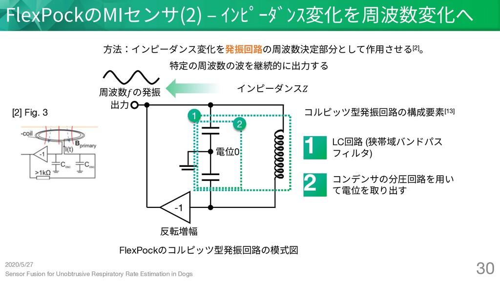 2020/5/27 Sensor Fusion for Unobtrusive Respira...