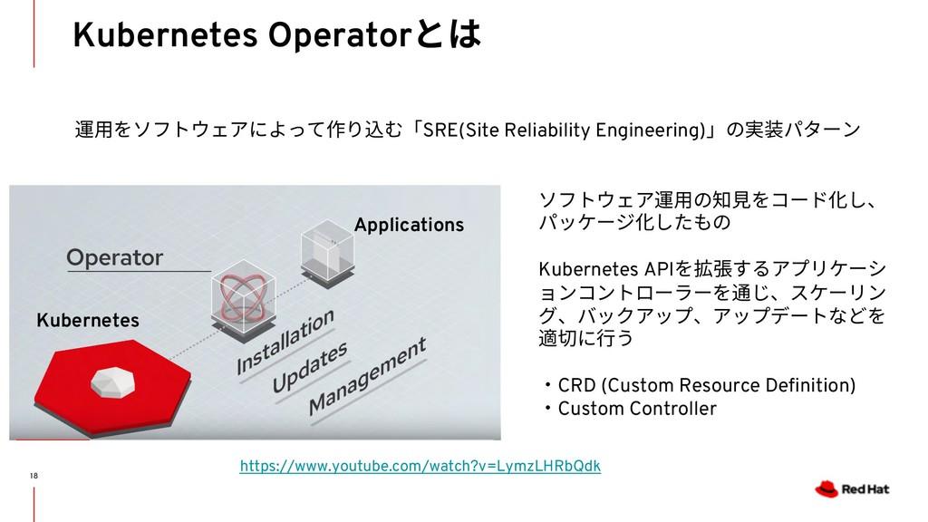 Kubernetes Operatorとは 18 https://www.youtube.co...