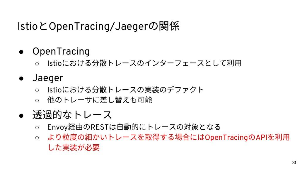 IstioとOpenTracing/Jaegerの関係 ● OpenTracing ○ Ist...
