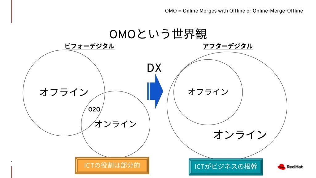 OMOという世界観 5 オンライン オフライン O2O オンライン オフライン ビフォーデジタ...