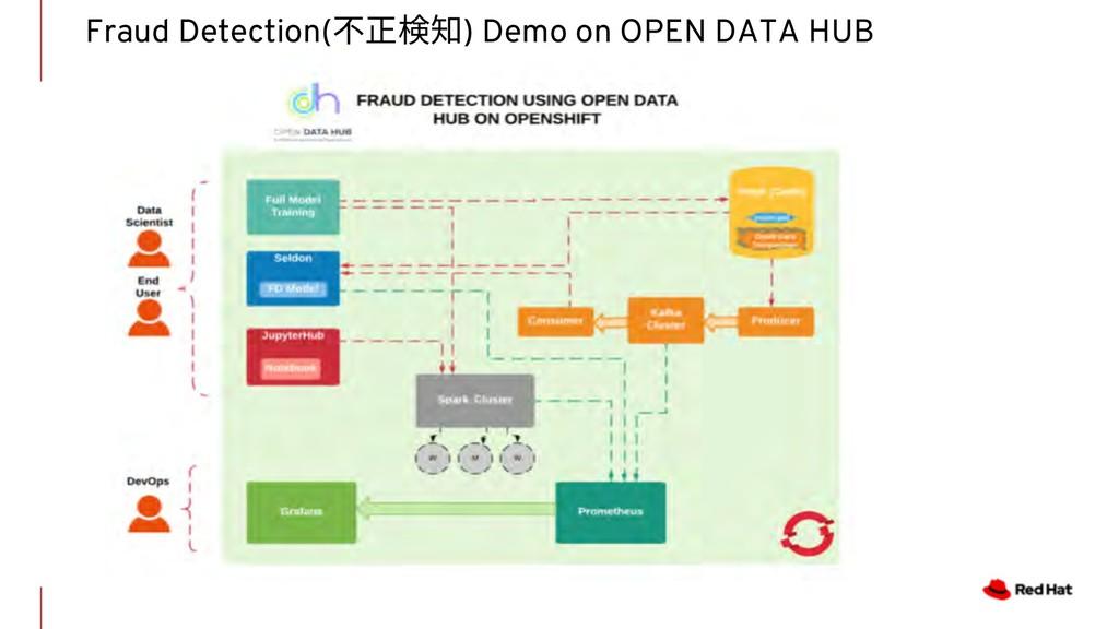 Fraud Detection(不正検知) Demo on OPEN DATA HUB