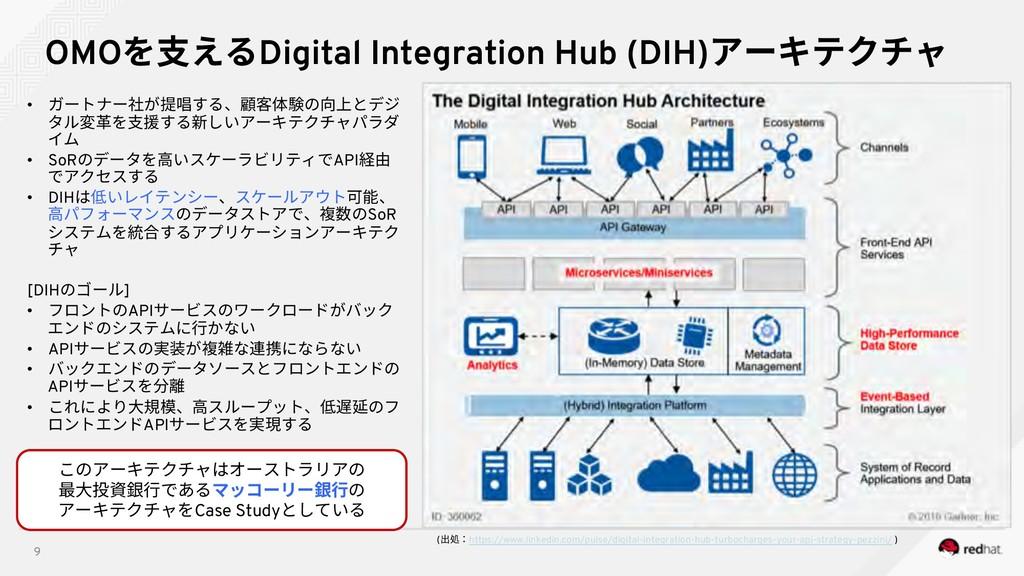 9 OMOを⽀えるDigital Integration Hub (DIH)アーキテクチャ •...