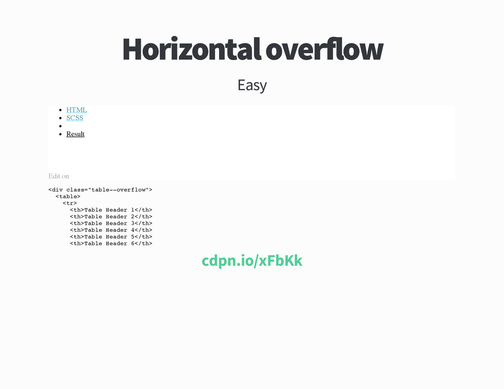 Horizontal overflow Easy HTML SCSS Result Edit ...