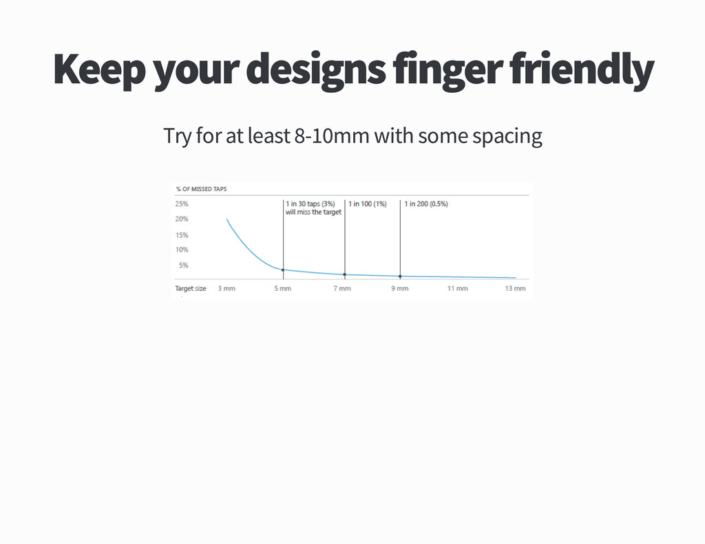 Keep your designs finger friendly Try for at le...