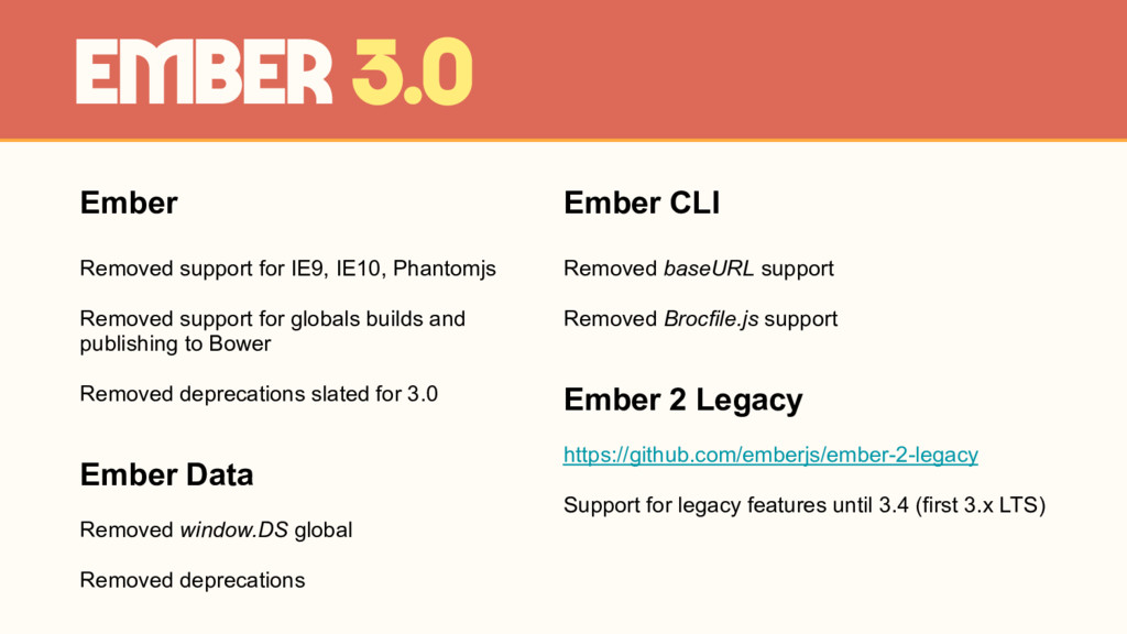 Ember Removed support for IE9, IE10, Phantomjs ...