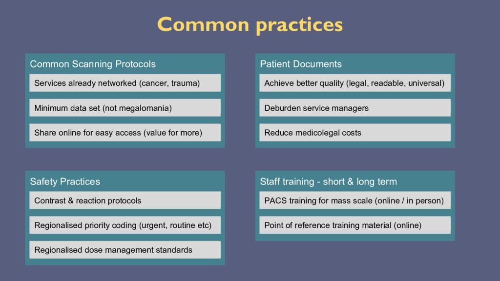 Common practices Common Scanning Protocols Serv...