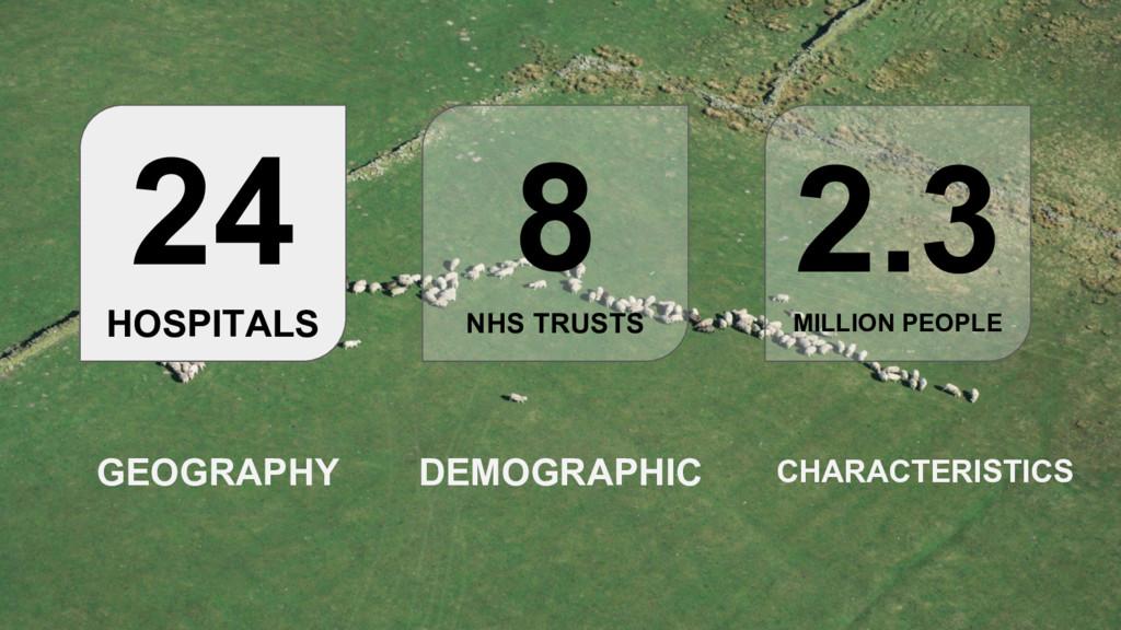 24 HOSPITALS 8 NHS TRUSTS 2.3 MILLION PEOPLE GE...
