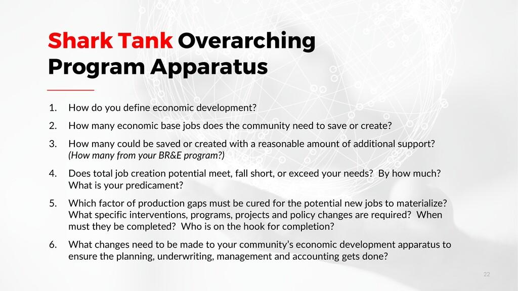 Shark Tank Overarching Program Apparatus 1. How...