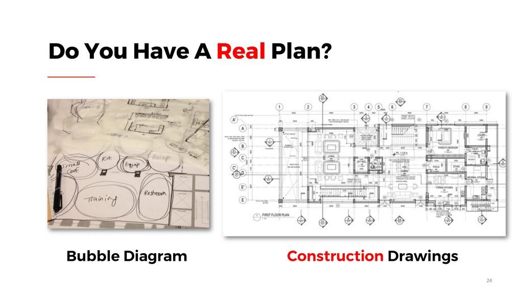 Do You Have A Real Plan? Bubble Diagram Constru...