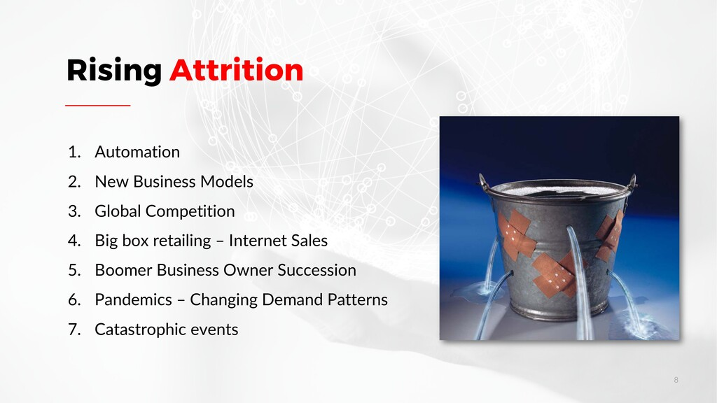 Rising Attrition 1. Automation 2. New Business ...