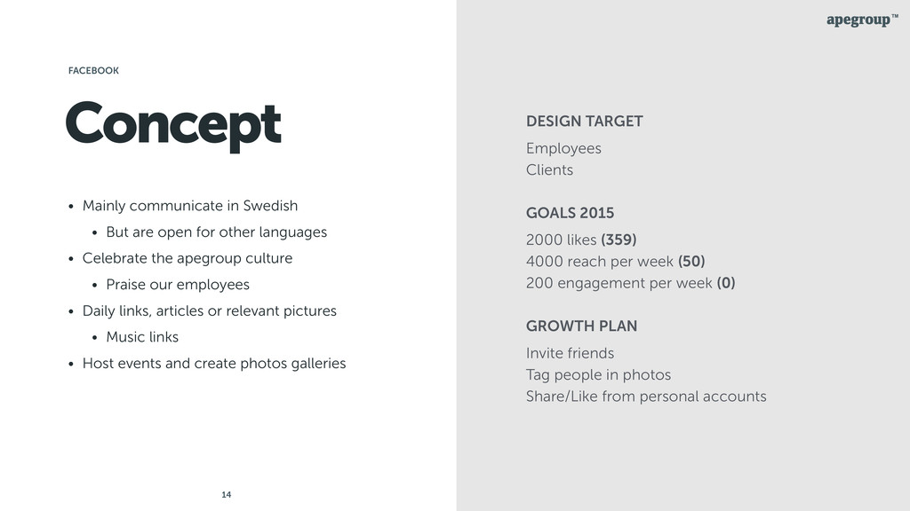 14 Concept • Mainly communicate in Swedish • Bu...