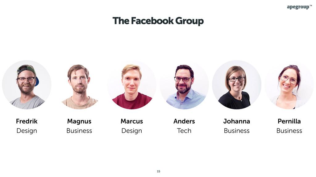Fredrik Design Magnus Business Anders Tech Joha...