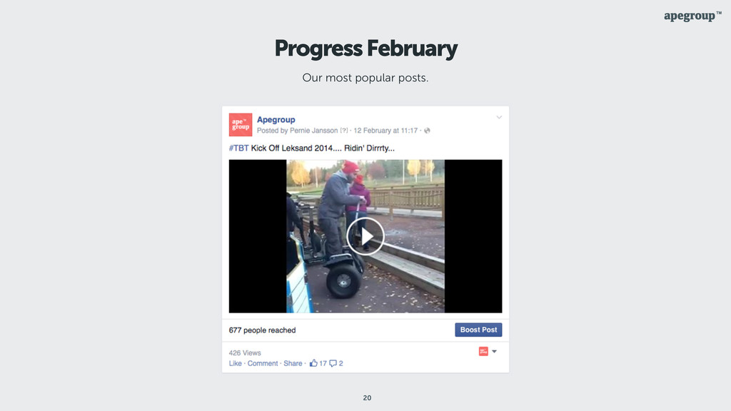 20 Progress February Our most popular posts.