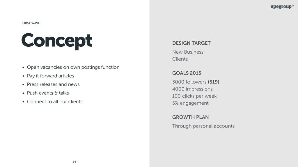 24 Concept • Open vacancies on own postings fun...