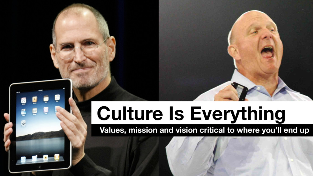 Culture Is Everything Values, mission and visio...