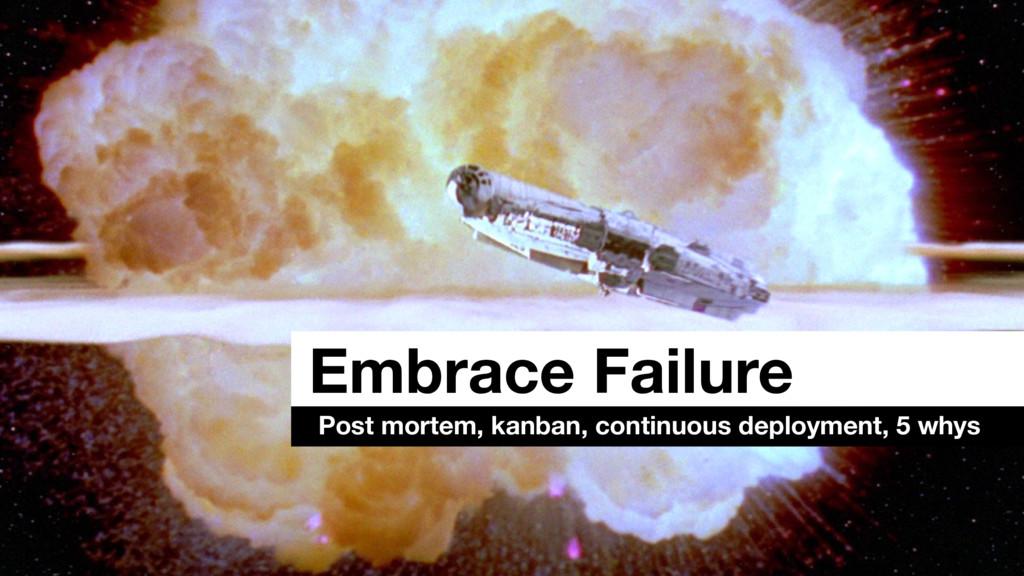 Embrace Failure Post mortem, kanban, continuous...
