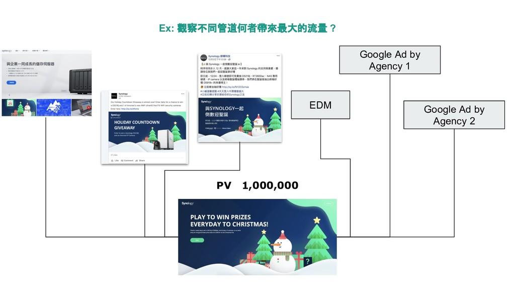 PV 1,000,000 EDM Google Ad by Agency 1 Google A...