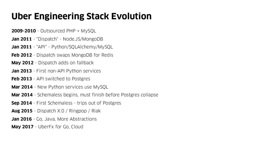 Uber Engineering Stack Evolution 2009-2010 - Ou...