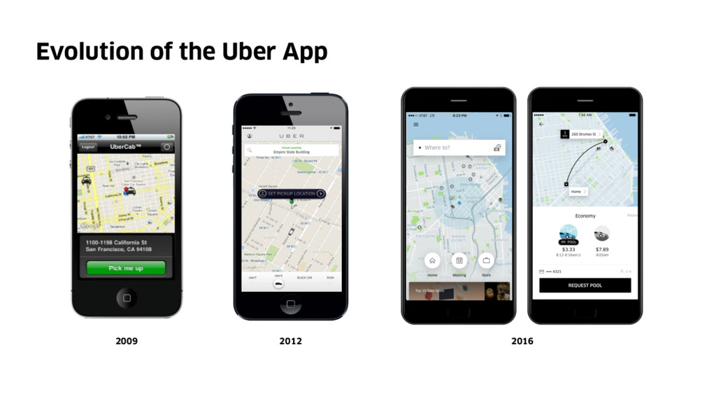 Evolution of the Uber App 2009 2012 2016
