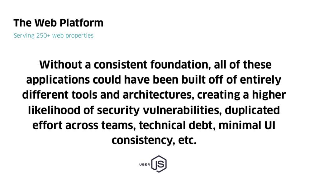 The Web Platform Serving 250+ web properties Wi...