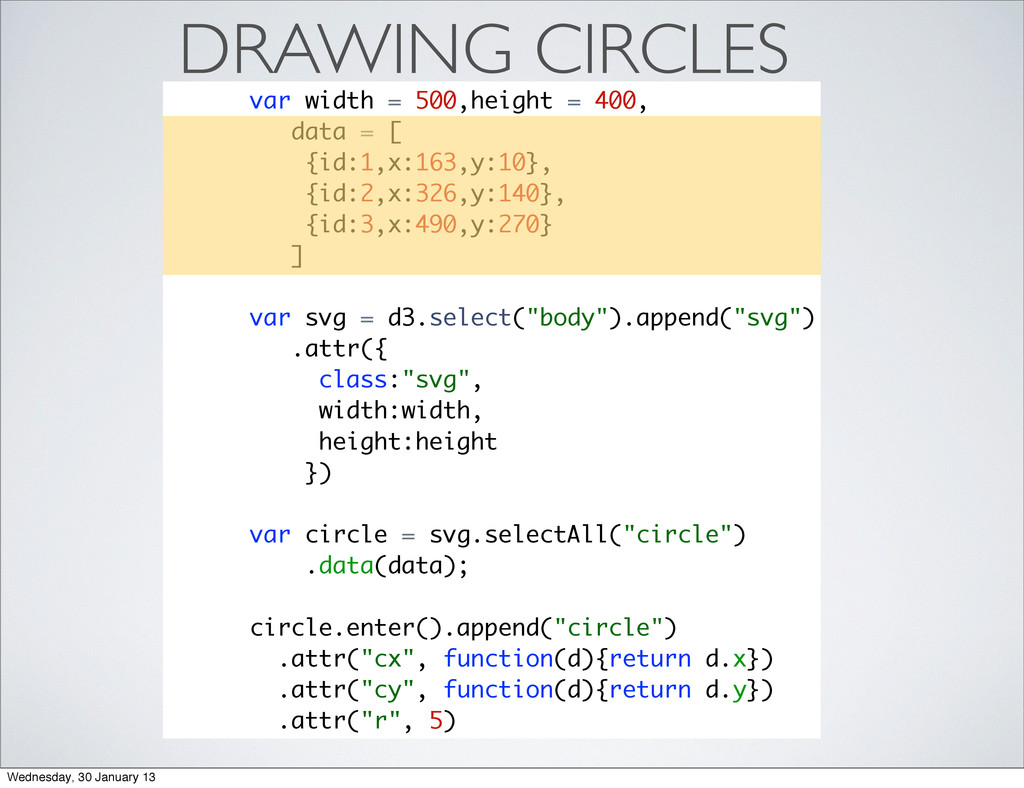 DRAWING CIRCLES var width = 500,height = 400, d...