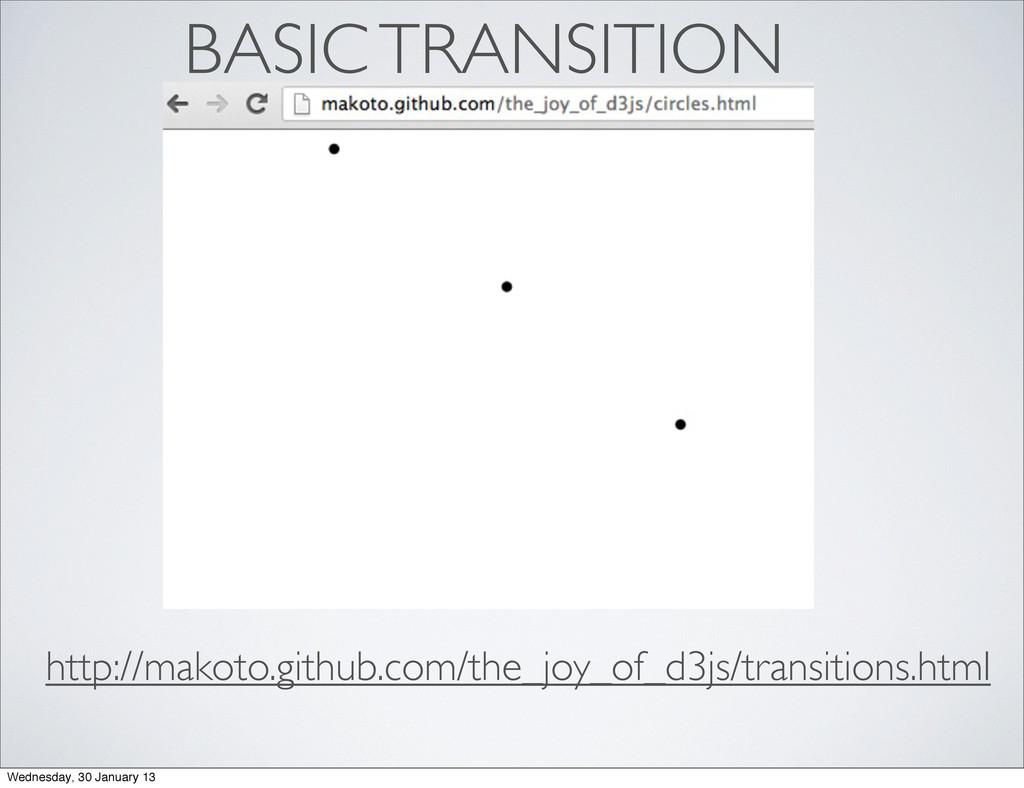 BASIC TRANSITION http://makoto.github.com/the_j...