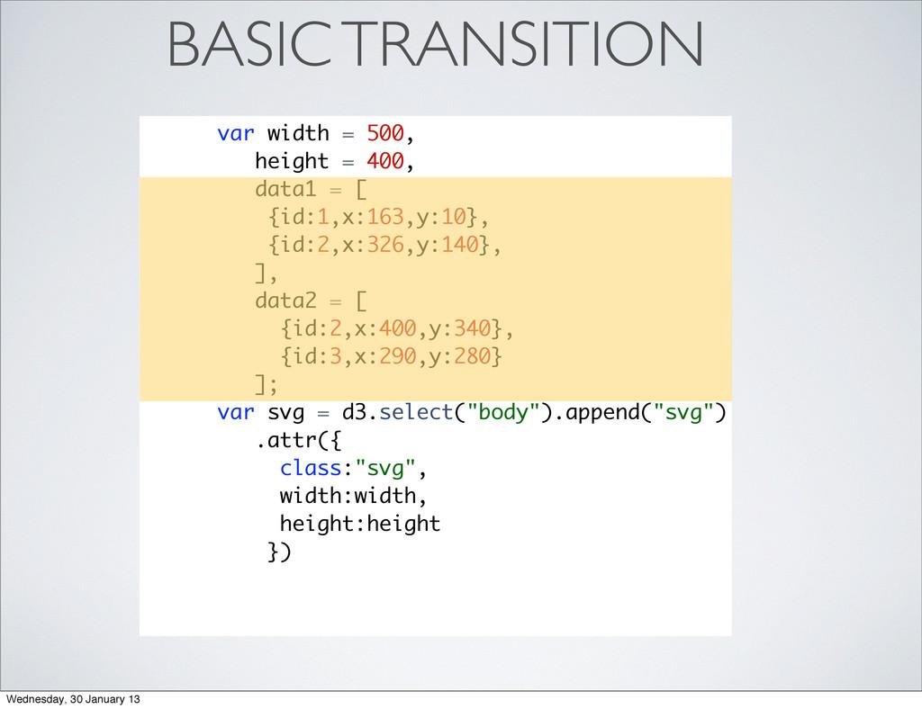 BASIC TRANSITION var width = 500, height = 400,...