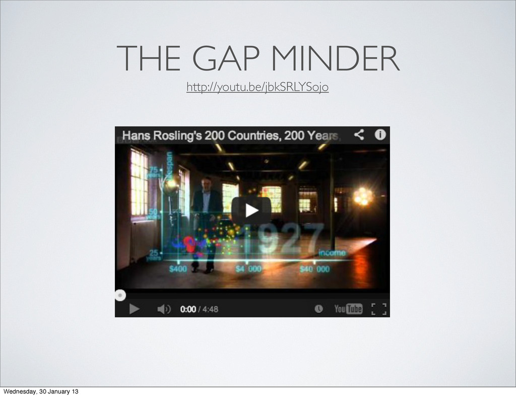 THE GAP MINDER http://youtu.be/jbkSRLYSojo Wedn...