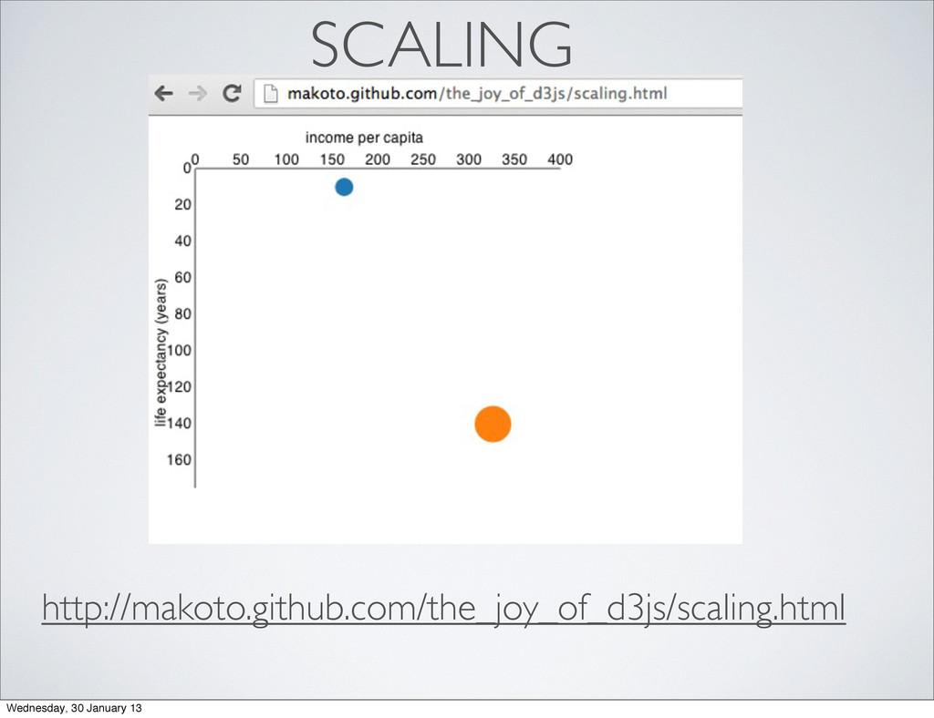 SCALING http://makoto.github.com/the_joy_of_d3j...