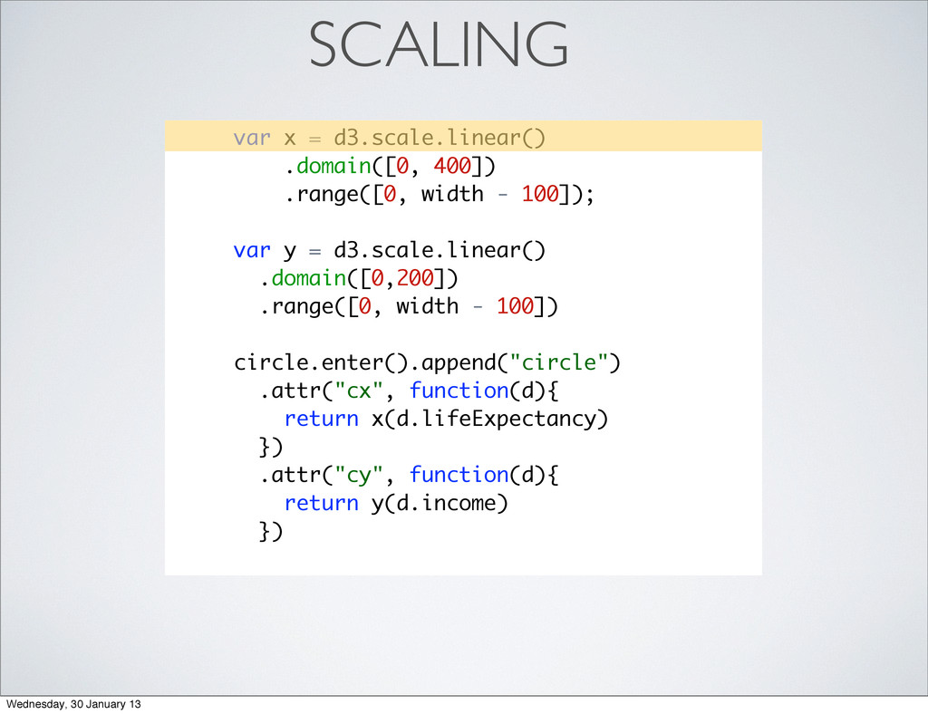 SCALING var x = d3.scale.linear() .domain([0, 4...