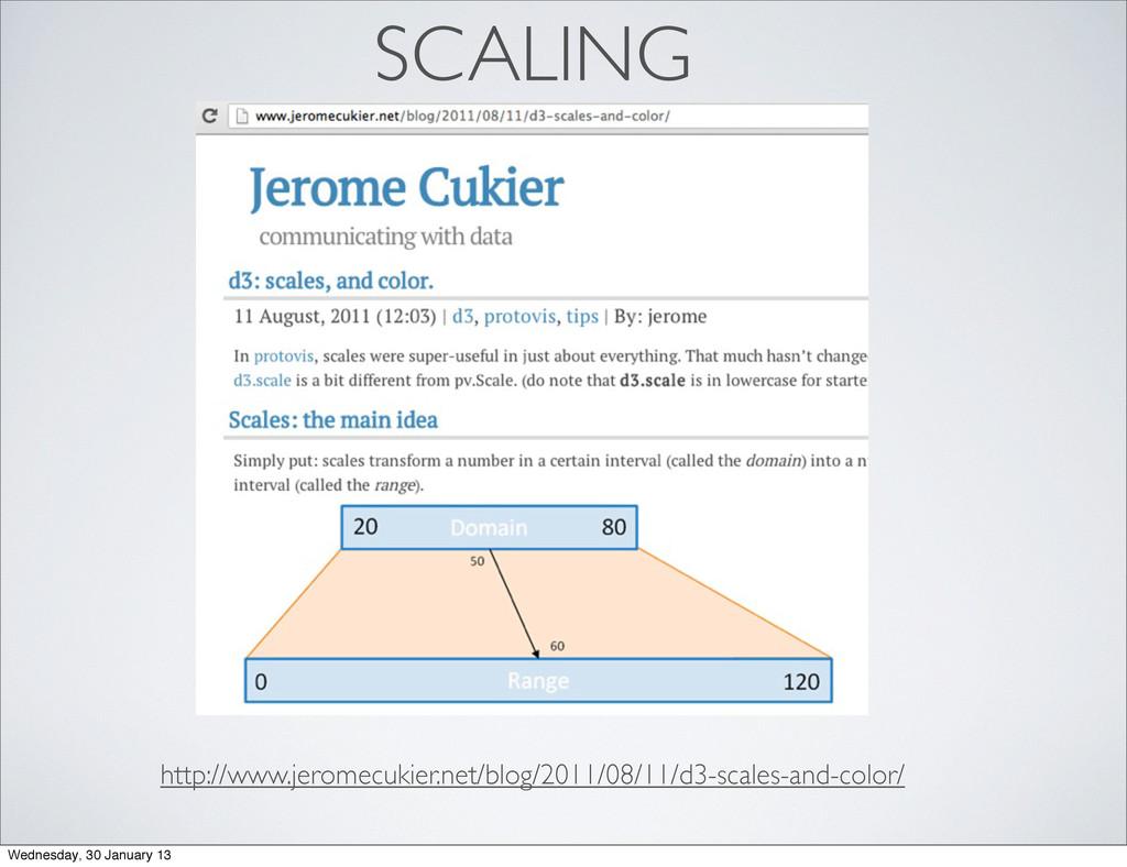 SCALING http://www.jeromecukier.net/blog/2011/0...