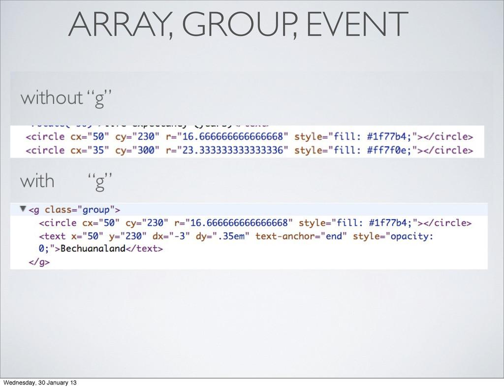 ARRAY, GROUP, EVENT Wednesday, 30 January 13