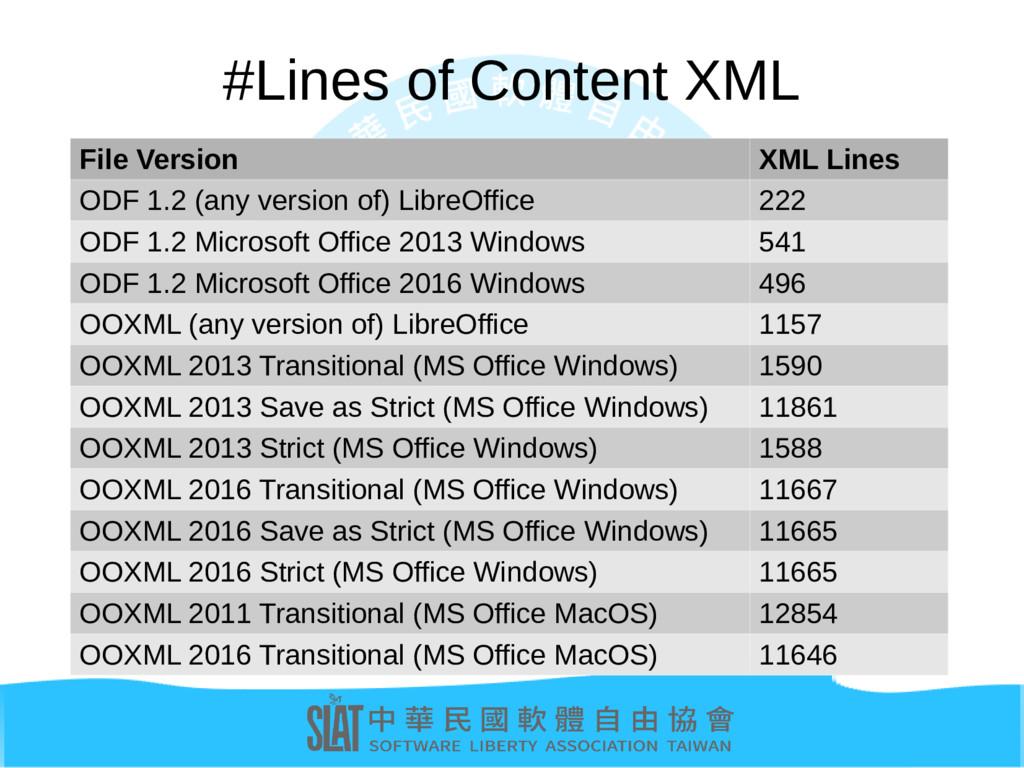 #Lines of Content XML File Version XML Lines OD...