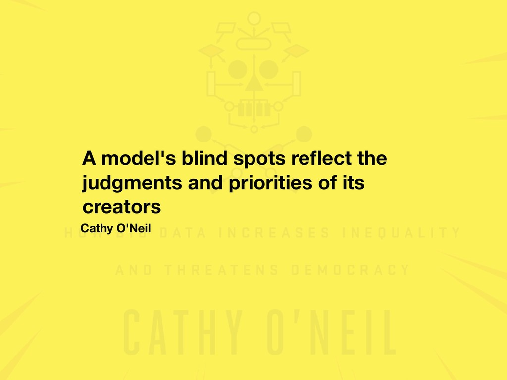 A model's blind spots reflect the judgments and ...
