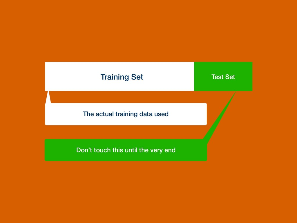 Training Set Test Set Don't touch this until th...