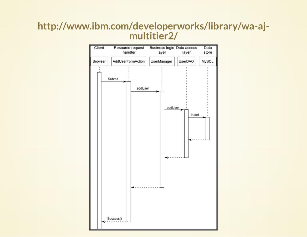 http://www.ibm.com/developerworks/library/wa-aj...