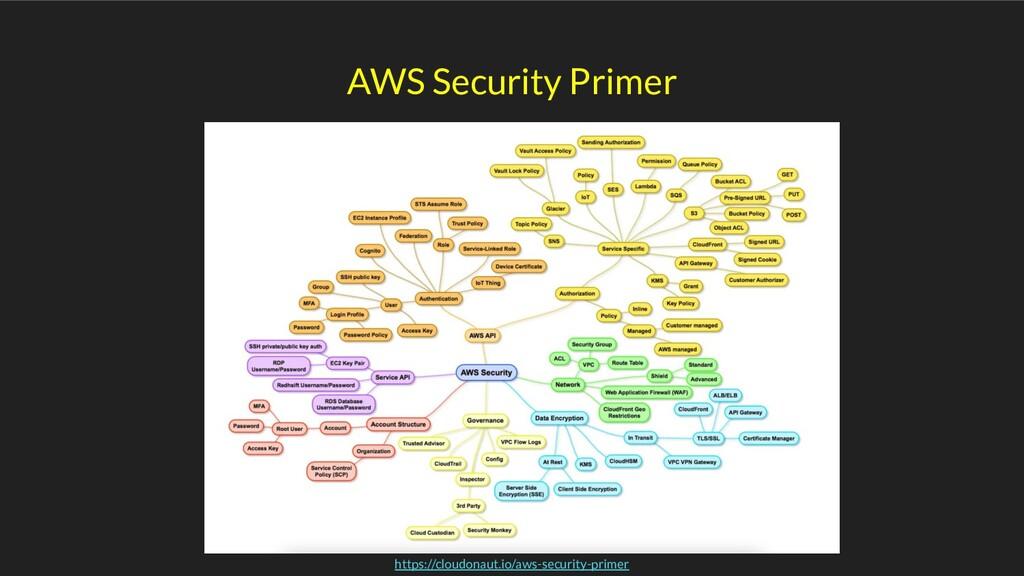 AWS Security Primer https://cloudonaut.io/aws-s...
