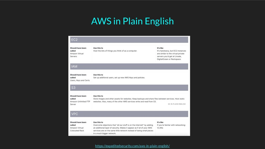 AWS in Plain English https://expeditedsecurity....