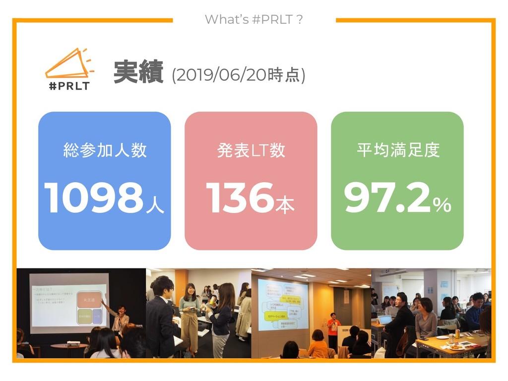 What's #PRLT ? 実績 (2019/06/20時点) 総参加人数 1098人 発表...