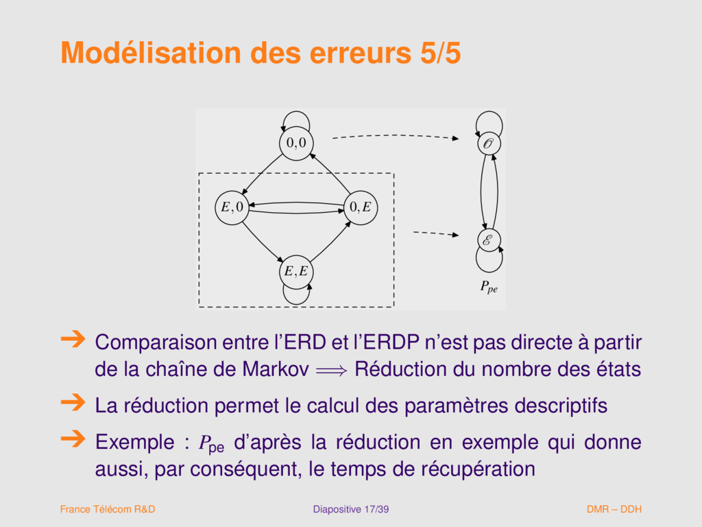 Modélisation des erreurs 5/5 0,0 E,0 0,E E,E E ...