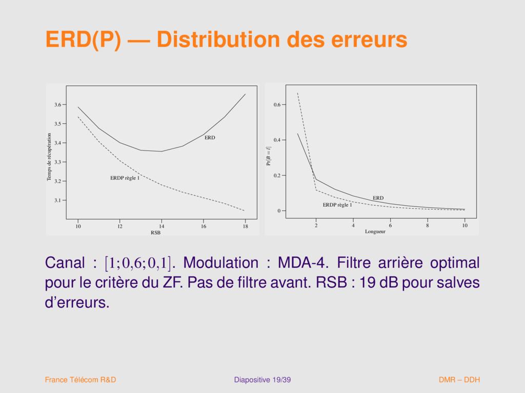 ERD(P) — Distribution des erreurs ERD ERDP règl...